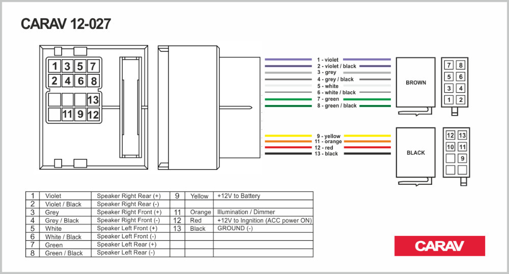 honda cr v fuse box wiring diagrams