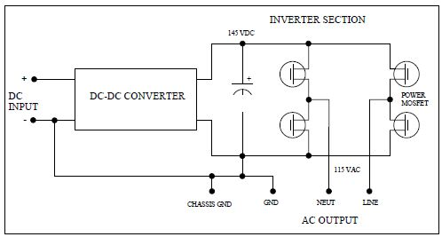 index of /powersupply, wiring diagram
