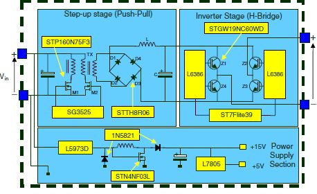 Cool Im Yahica 1000W Schematic Diagram For Ups Wiring Digital Resources Timewpwclawcorpcom