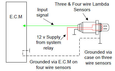O2 sensor o2 sensor Toyota Wiring Diagrams Color Code at mifinder.co