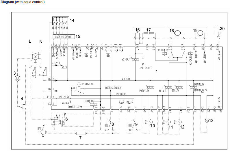 washing machine circuit diagram EWM1000plus with aqua control zanussi washing machine wiring diagram service manual error code washing machine wiring diagram at creativeand.co