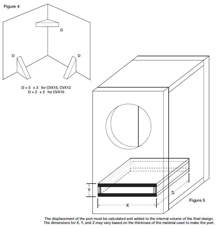 Kicker subwoofer speaker for sale price for L ported sub box design