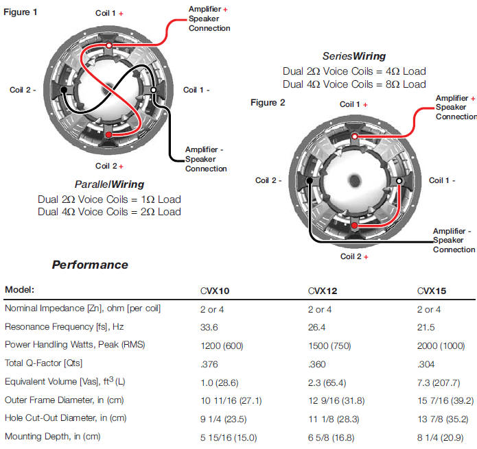subwoofer parallel wiring diagram images subwoofer schematic diagram together ps3 posite cable furthermore