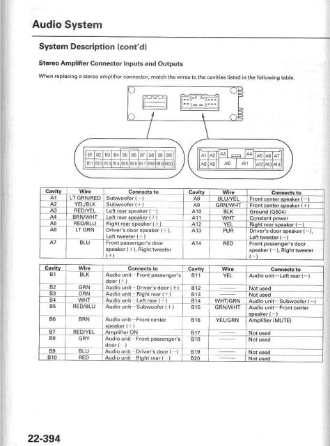 Acura 2005 TL car stereo wiring diagram audio harness pinout 3 car radio stereo audio wiring diagram autoradio connector wire 1999 gm radio wiring diagram at fashall.co