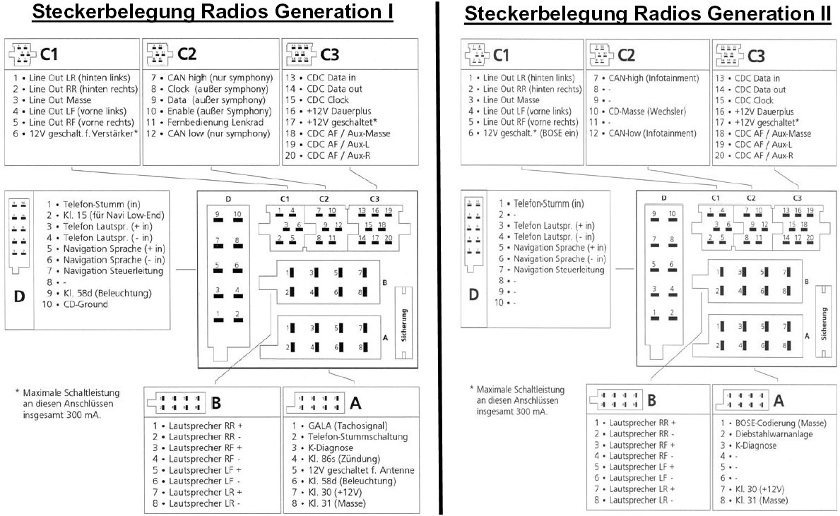 audi car radio stereo audio wiring diagram autoradio gem car wiring schematic gem car wiring schematic gem car wiring schematic gem car wiring schematic