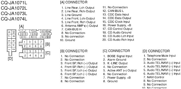 Audi Concert CQ JA1071L CQ JA1072L CQ JA1073L CQ JA1074L car stereo wirig diagram connector pinout audi car radio stereo audio wiring diagram autoradio connector Audi Wiring Diagram 1999 at suagrazia.org