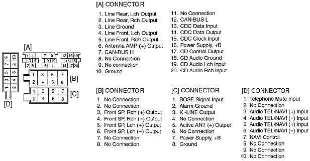 audi car radio stereo audio wiring diagram autoradio connector audi radio wiring colors  Radio Wiring Diagram Color Codes audio stereo wiring 2009 Ford Radio Wiring Pinouts