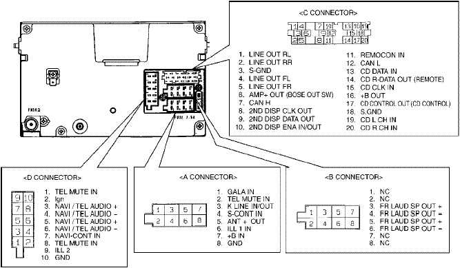 parrot 3200 ls wiring diagram with Audi Concert Ii Wiring Diagram on Isolated Ground Transformer Wiring Diagram additionally Temperature Indicator Circuit as well Parrot 3200 Ls Color Wiring Diagram Wiring Diagram And Schematic Parrot 3200 Ls Color Wiring Diagram Boulderrail Pertaining To Parrot 3200 Ls Color Wiring Diagram further New Holland L185 Wiring Diagram besides Parrot 3200 Ls Color Wiring Diagram Wiring Diagram And Schematic Parrot 3200 Ls Color Wiring Diagram Boulderrail Pertaining To Parrot 3200 Ls Color Wiring Diagram.