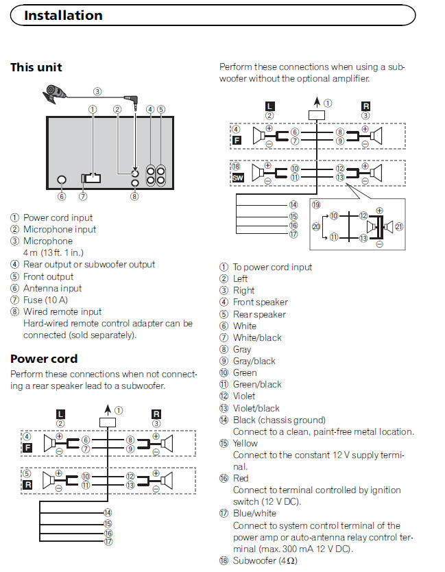 pioneer car radio wiring diagram