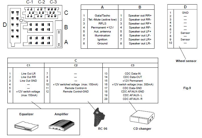 Blaupunkt TravelPilot RNS 149 blaupunkt car radio stereo audio wiring diagram autoradio on blaupunkt car audio wiring diagram