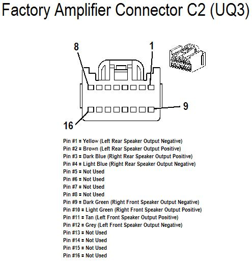 Chevrolet 2008 HHR amplifer connector wiring C2 chevrolet car radio stereo audio wiring diagram autoradio 2004 chevy impala factory amp wiring diagram at bayanpartner.co