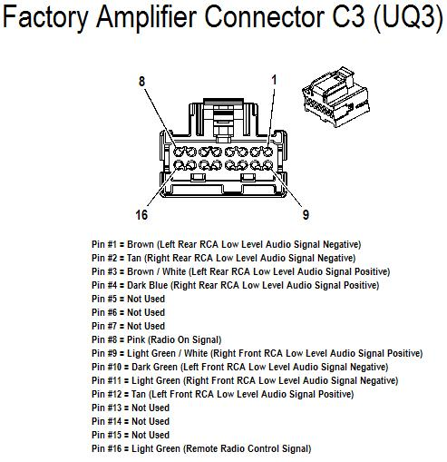 Chevrolet 2008 HHR amplifer connector wiring C3 chevrolet car radio stereo audio wiring diagram autoradio 2005 impala factory amp wiring diagram at bayanpartner.co
