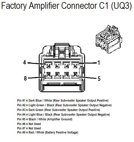Chevrolet 2008 HHR amplifer connector wiring chevrolet car radio stereo audio wiring diagram autoradio 2006 chevy cobalt wiring harness diagram at bakdesigns.co