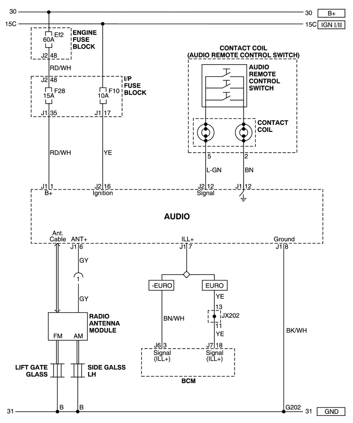 CHEVROLET Car Radio Stereo Audio Wiring Diagram Autoradio connector ...