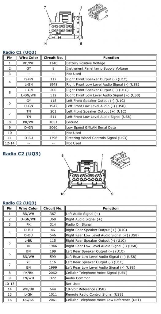 Chevrolet Cobalt 2007 radio C2 wiring connector 2005 gm stereo wiring harness gmc wiring diagrams for diy car 2006 chevy impala radio harness wiring at mifinder.co