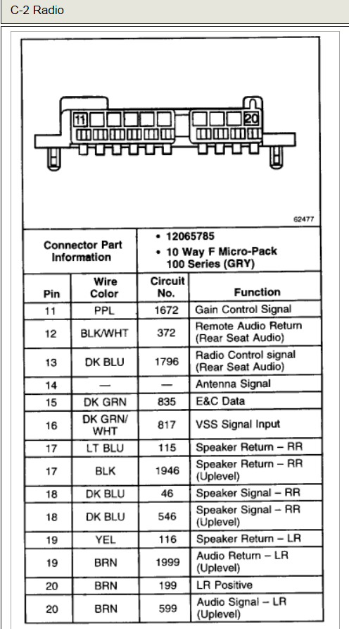 🏆 diagram in pictures database 1993 chevy radio wiring