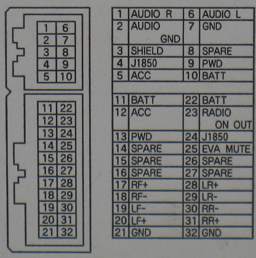 Chrysler RAH car stereo wiring diagram connector harness pinout chrysler car radio stereo audio wiring diagram autoradio connector Ford Stereo Wiring Harness at edmiracle.co