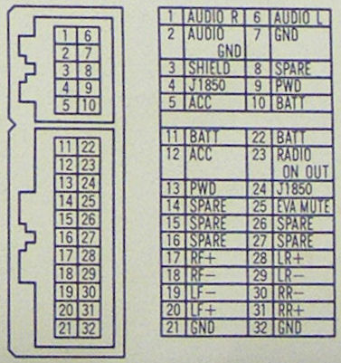 Chrysler p05064300AB car stereo wiring diagram harness pinout chrysler car radio stereo audio wiring diagram autoradio connector 2005 Chrysler Town and Country Wiring-Diagram at gsmx.co