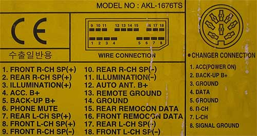 Wiring Color Codes Car Stereo