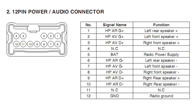 Dacia Media Nav wiring diagram connector pinout harness 2 dacia car radio stereo audio wiring diagram autoradio connector renault trafic radio wiring diagram at et-consult.org