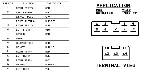 Daihatsu stereo wiring connector daihatsu car radio stereo audio wiring diagram autoradio connector