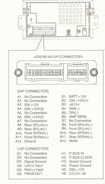 Delco Delphi radio wiring diagram delco car radio stereo audio wiring diagram autoradio connector Mustang Wiring Harness Diagram at nearapp.co