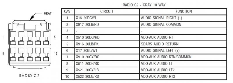 dodge car radio stereo audio wiring diagram autoradio connector dodge durango 2004 stereo wiring connector c2