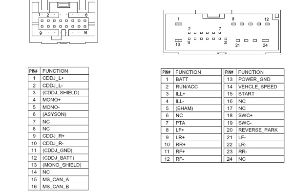 Ford R T C Hu Car Stereo Wiring Diagram Harness Pinout Connector on ford focus stereo wiring diagram
