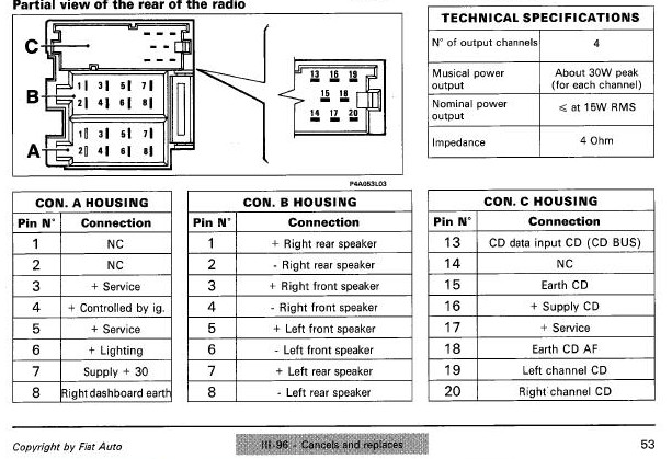 fiat radio wiring diagram fiat wiring diagrams