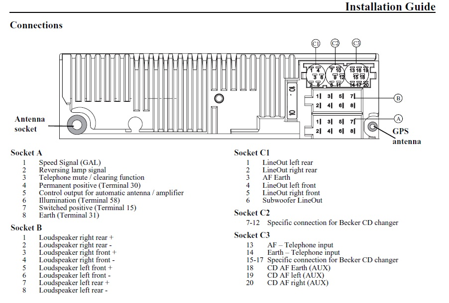 Ford Focus Mk Car Stereo Connector Pinout Wiring Diagram on 1996 ford f 150 radio wiring diagram