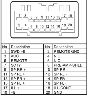 HONDA 4YL3 car stereo wiring diagram harness pinout connector jensen radio wiring diagram pioneer premier radio wiring diagram 95 honda accord radio wiring diagram at bayanpartner.co