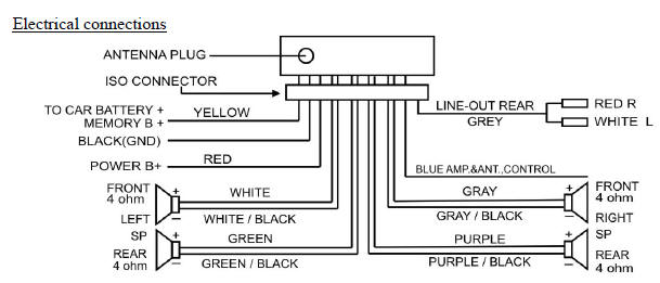 Diagram In Pictures Database  08 Hyundai Accent Wiring
