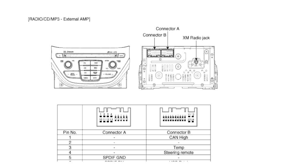 hyundai car radio stereo audio wiring diagram autoradio connector wire installation schematic schema esquema de conexiones stecker konr connecteur cable