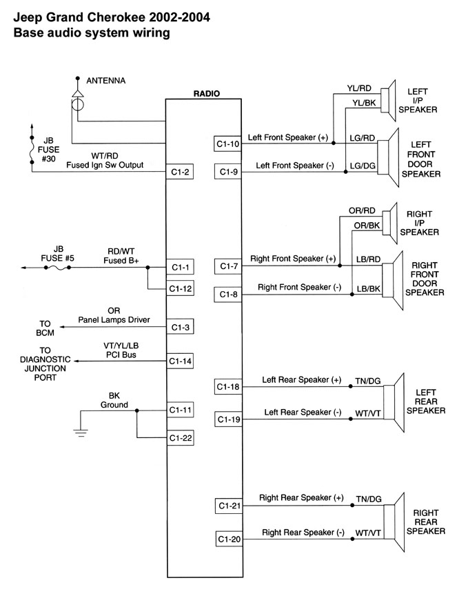 2002 Jeep Tj Radio Wiring Diagram Schematics and Wiring Diagrams – Jeep Jk Wiring Diagram