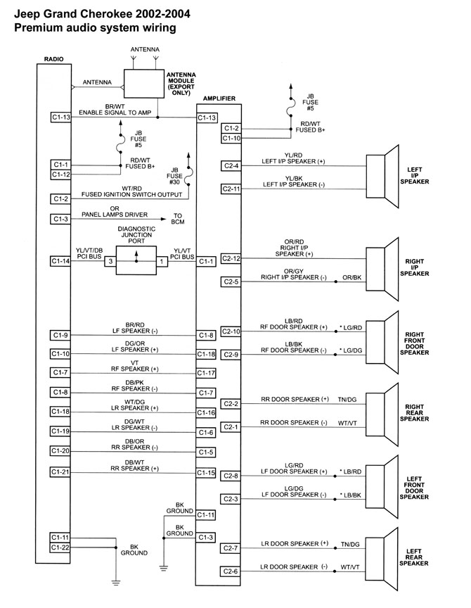 Jeep Grand cherokee Premium Audio system wiring 2002 2004 jeep wiring diagram radio jeep wiring diagrams instruction 95 jeep wrangler wiring harness diagram at mifinder.co