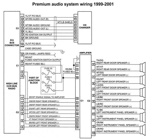 Jeep Grand cherokee Premium Audio system wiring jeep xj door wiring diagram jeep wiring diagrams instruction 97 jeep grand cherokee wiring diagram at gsmx.co