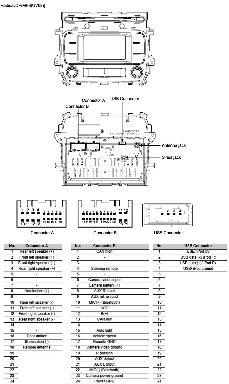 Kia Car Radio Stereo Audio Wiring Diagram Autoradio Connector Wire 2014 Optima Diagrams Installation Schematic Schema Esquema De Conexiones Stecker Konektor Connecteur Cable