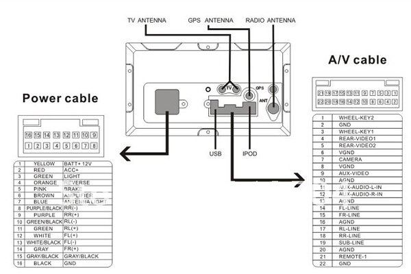 x trail radio wiring diagram x wiring diagrams