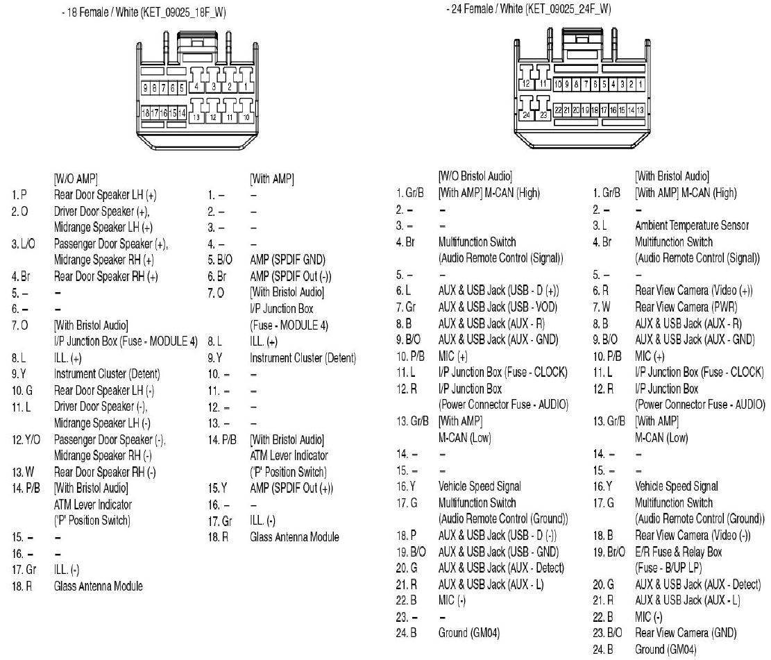 Toyota Jbl Wire Diagram 2001 Saturn Car Radio Wiring Diagram – Lenel 1320 Wiring Board Diagram