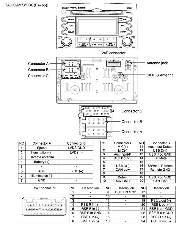 Kia Sorento 2011 2013 car stereo wiring diagram connector harness pinout 2002 hyundai santa fe radio wiring harness 2002 wiring diagrams  at gsmportal.co