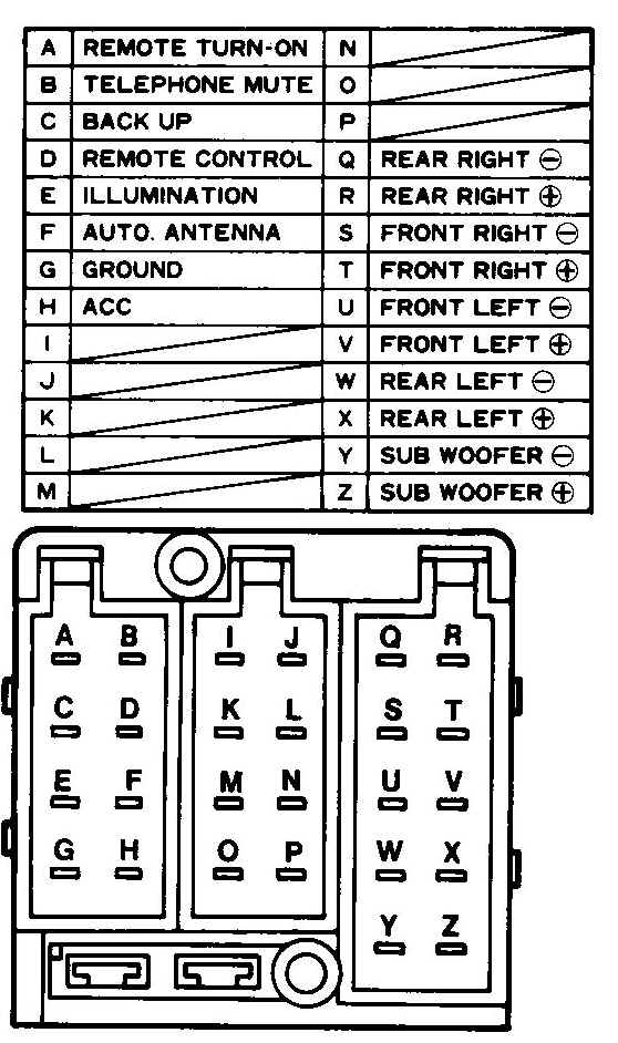 Land Rover car stereo wiring diagram connector pinout land rover car radio stereo audio wiring diagram autoradio Land Rover Discovery 1 at creativeand.co