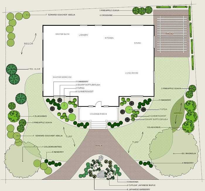 Landscaping free landscaping designs software for Layout drawing software free