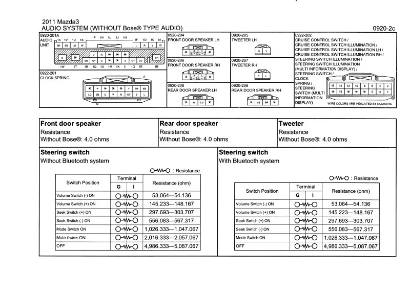 Mazda 3 2011 stereo wiring diagram 2012 mazda 3 wiring diagram mazda wiring diagrams for diy car Mazda 3 Engine Diagram at bakdesigns.co