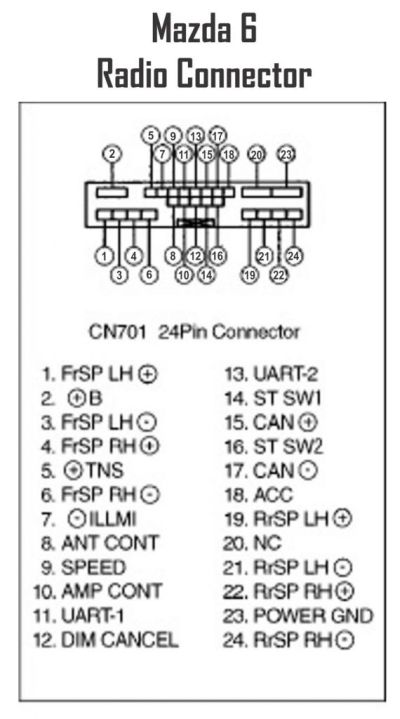 Mazda Radio Connector on mazda miata stereo wiring diagram