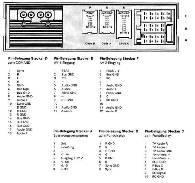 mercedes benz fuse diagram for 1989 300e  mercedes  free 1974 Mercedes-Benz Wiring Diagrams Mercedes 20Benz 20W220 20 20car 20stereo 20wiring 20diagram 20connector 20pinout 20harness
