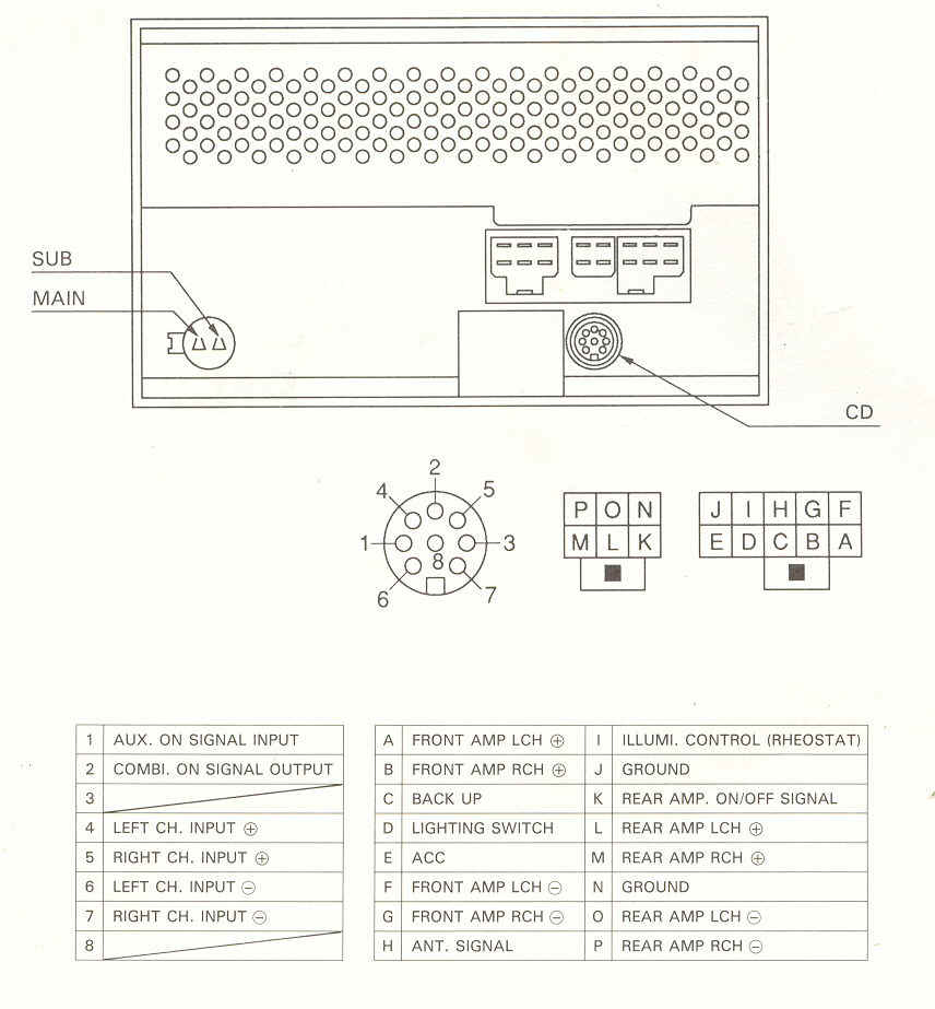 1998 nissan patrol stereo wiring diagram 1998 nissan car radio stereo audio wiring diagram autoradio connector on 1998 nissan patrol stereo wiring diagram