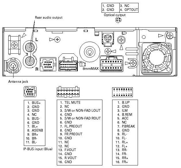 PIONEER Car Radio Stereo Audio Wiring Diagram Autoradio connector wire installation schematic schema esquema de conexiones stecker konektor connecteur cable ...