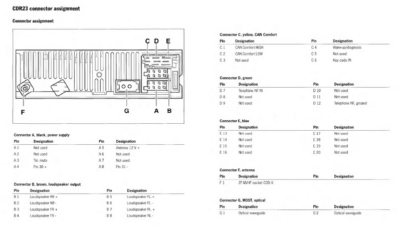Porsche CDR23 car stereo wiring connectorharness pinout porshe car radio stereo audio wiring diagram autoradio connector 2010 Carrera at bakdesigns.co