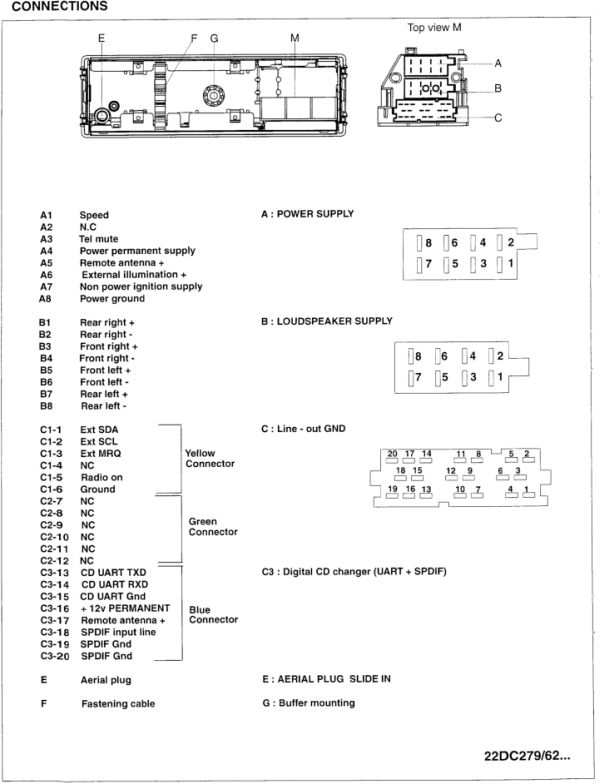 Renault 22dc279 62 wiring connector renault car radio stereo audio wiring diagram autoradio connector renault clio 2002 radio wiring diagram at n-0.co