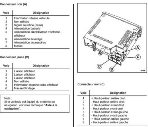 Renault cabasse wiring connector renault car radio stereo audio wiring diagram autoradio connector renault scenic 2 wiring diagram pdf at webbmarketing.co